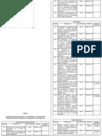 Cuadro de Sanciones Ds-021-2008-Mtc (2)