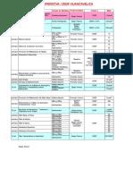 03 N° 3 CRONOGRAMA DE ACTIVIDADES MARZO 2012 con inf 7 de et