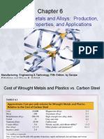 Aplicaciones y Generacion de Productos Metalicos No Ferrosos y Aleaciones