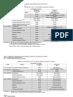 Programação Campus - 14 Dez 2015 a 17fev 2016