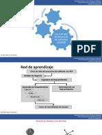 ciclo de vida de proyectos de software