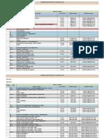Listado de Planos Final 19-01-15