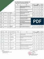 Jadwal Pendadaran Desember 2015