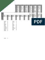Arrangement Timetable
