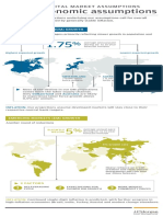 Deloitte Info Graphic 2015 Healthcare