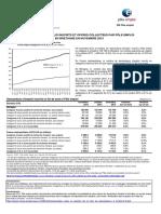 Les chiffres du chômage en Bretagne - Novembre 2015