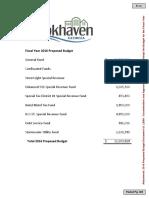 Brookhaven, GA 2016 FY Budget
