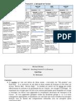 french unit plan