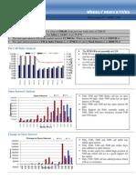 Weekly Derivative Report 01-04-2010