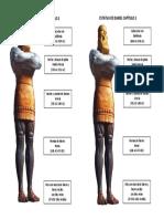 Estatua de Daniel 2