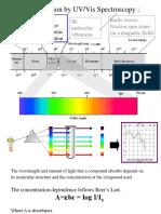 spektro UV VIS