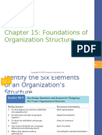 Chapter15 Organizational structure.pptx