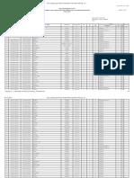 DPT Pileg 2014 Majene-Malunda-Lombong-TPS 4