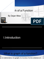 Math 121 Graph of Function