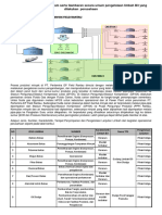 proses produksi-PLB3