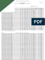 PDF.kpu.Go.id PDF Majenekab Malunda Mekkattaselatan 2 7589610.HTML