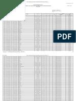 PDF.kpu.Go.id PDF Majenekab Pamboang Adolang 1 7561544.HTML