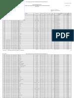 PDF.kpu.Go.id PDF Majenekab Pamboang Bababulo 3 6638298.HTML