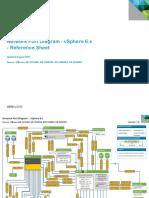 NetworkPortDiagram VSphere 6x ReferenceTable v1