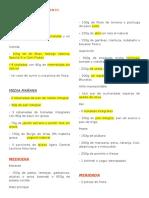 Dieta Para Entrenamiento Diario