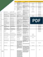 KPI Glossary