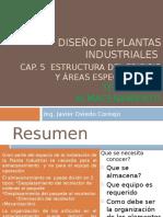 Diseño de Plantas Industriales ALMACENES