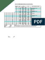 Procedure Load Test1