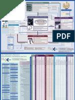 Itil v3 Process Model