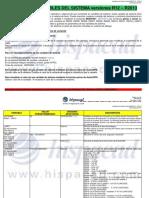 Variables de Sistema Autocad r12_r2013