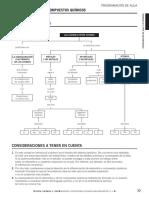 FISICAYQUIMICAtema5.pdf
