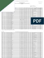 pdf.kpu.go.id_pdf_majenekab_pamboang_tinambung_4_7569947.html.pdf