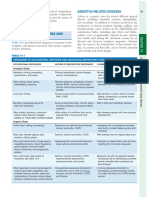 Pages From Occupational and Environmental Lung Disease