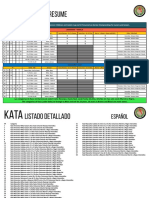 Categorias Kata