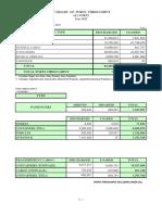 Summary Tables (I - IX) for Year 2013