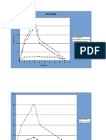Examene Hidrograma2009 - Copia