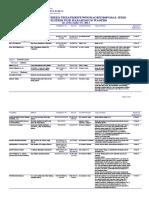 List of Registered TSD Facilities