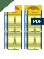 2015 - 3er Periodo - Cronograma - Solo Cursos Primarios