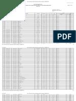 PDF.kpu.Go.id PDF Majenekab Sendana Binanga 1 6636869.HTML