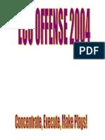 2004 ECU Offense