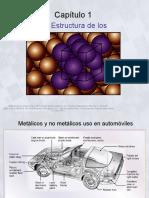Ch1.en.es ESTRUCTURA DE LOS METALES