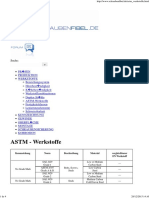 ASTM-Werkstoffe Spec Materiales Bolts Nuts