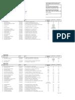 List Provider Allianz Ip Admedika