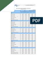 IPCO-INDICES+DE+LA+CONSTRUCCION_PROV_10_15.pdf