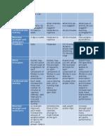 jennifer meyer unit 08 client assessment matrix fitt pros