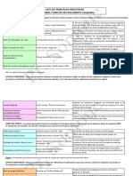 Liste Des Principaux Indicateurs Analyse Financiere PDF