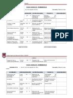 Fichas de Control de Horas de Permanencia2012-1