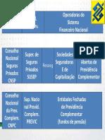 sgc_bb_2015_escriturario_conhec_bancarios_atual_merc_financeiro_15_a_22_slides_novo (1).pdf