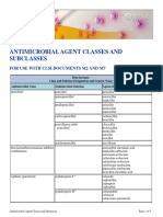 Antimicrobial Agent Classes and Subclasses