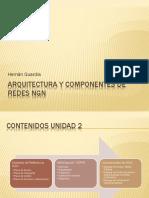 02 Arq y Comp de Redes NGN