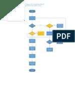 Flowchart Pengguna Lift GBB